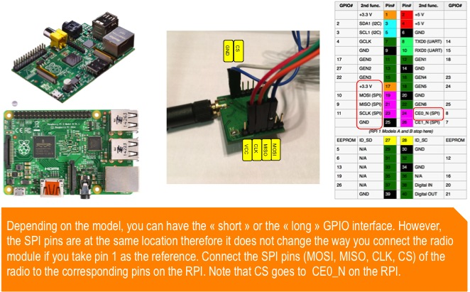 Lmic For Arduino