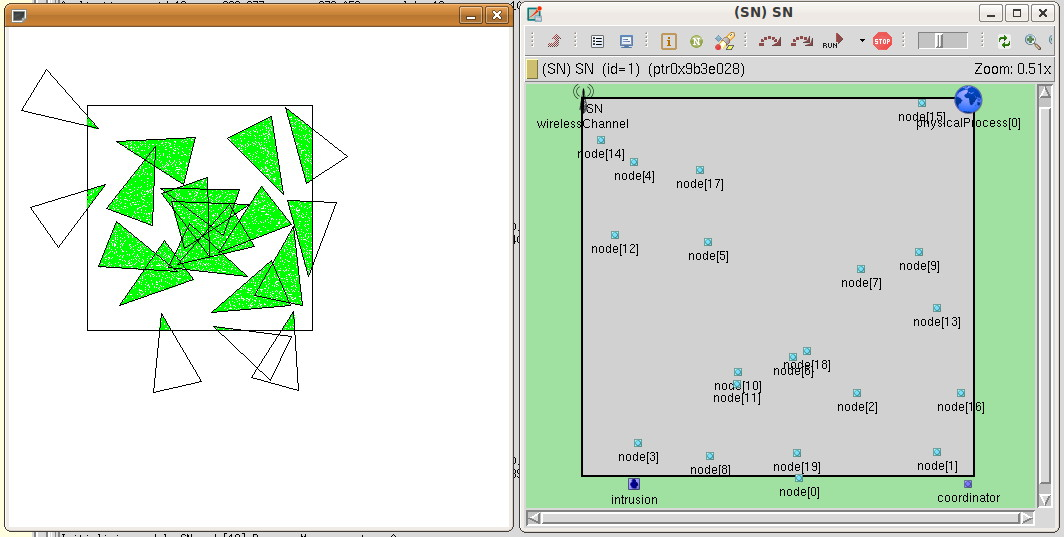 Castalia port of the video sensor simulation model