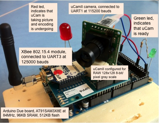 An image sensor board based on Arduino Due and uCamII camera