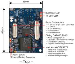 Communication between various 802 15 4 sensor motes: iMote2